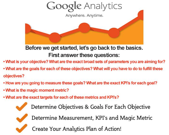 marketing, marketing strategy, marketing and strategy, google analytics tircks, google analytics secretes