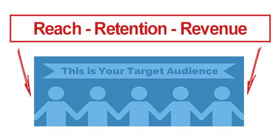 marketing, marketing strategy, marketing and strategy